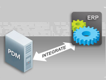 High performing integration - PDM